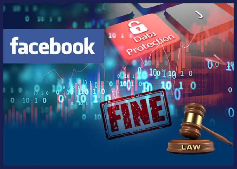 Facebook is fined